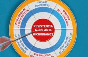 Antibióticos2