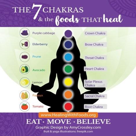 chakra foods FB