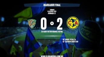 América hila su tercer triunfo, América 2-0 Jaguares.