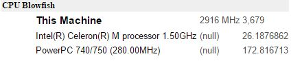MSI Adora24G 2NC - CPU Blowfish