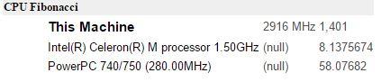 MSI Adora24G 2NC - CPU Fibonacci