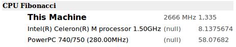 CPU Fibonacci MSI AG240