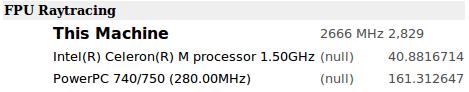 FPU Raytracing MSI AG240