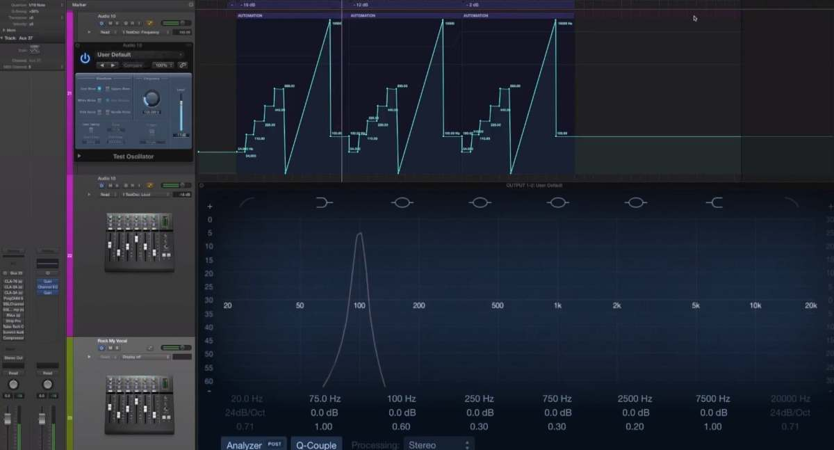 low test eq cycle