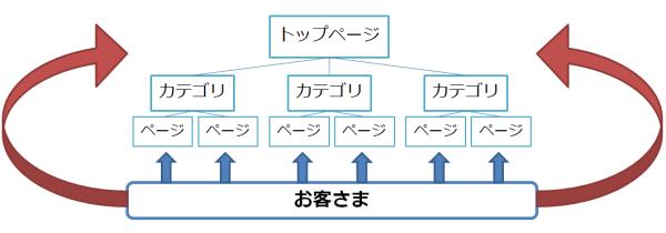 keyword_01