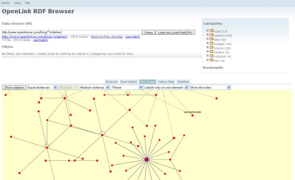 RDF Browser - Graph View