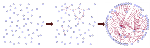 Linked Data Law Network Effect