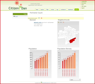 Citizen Dan Charts & Graphs