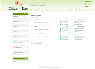 Citizen Dan Ontology Viewer