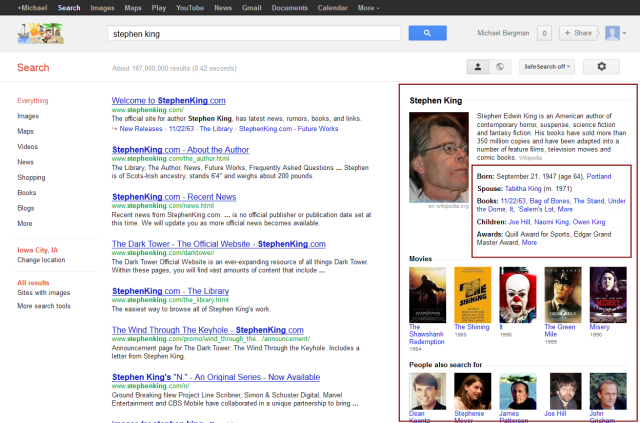Google 'Stephen King' structured result