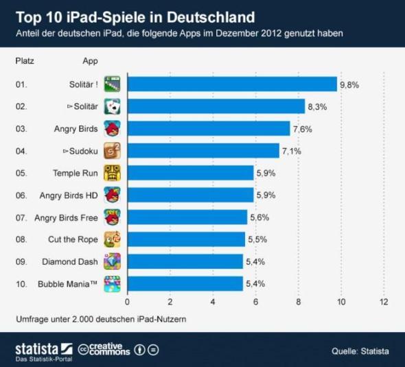 2013_02_11_iPad 1