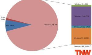windows_april_2013-730x494