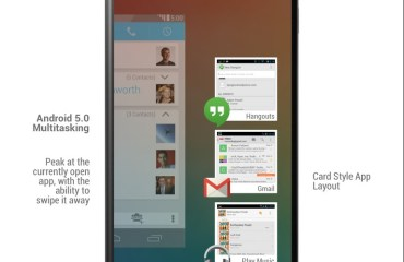 Android 5.0 Multitasking (Kopie)