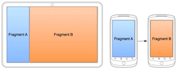 fragments-screen-mock