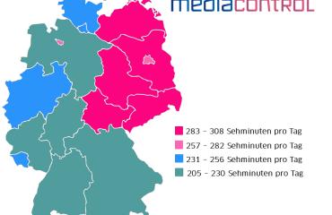 Grafik: media control