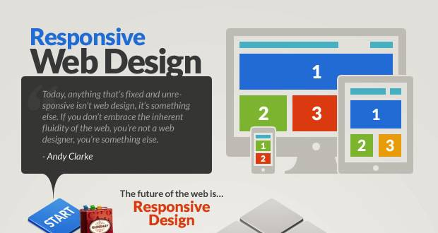 Responsive Web Design Teaser