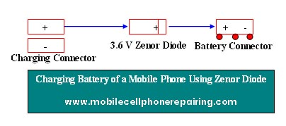 Charging Mobile Phone Battery Using Zener Diode