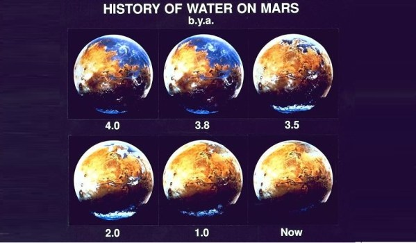 water-on-mars-history