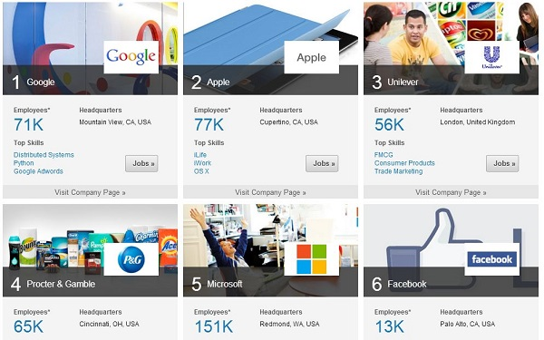 LinkedIn's 100 Most InDemand Employers