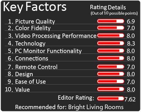 R1031 Key Factors