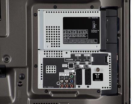 Panasonic TX-P 42 S 10 - Connection Panel