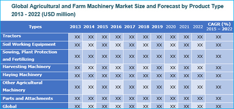 agricultural-and-farm-machinery-market-by-prod-type