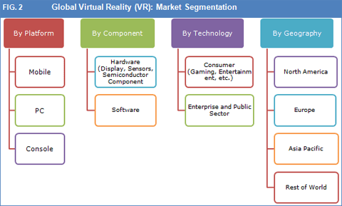 virtual-reality-market-segmentation
