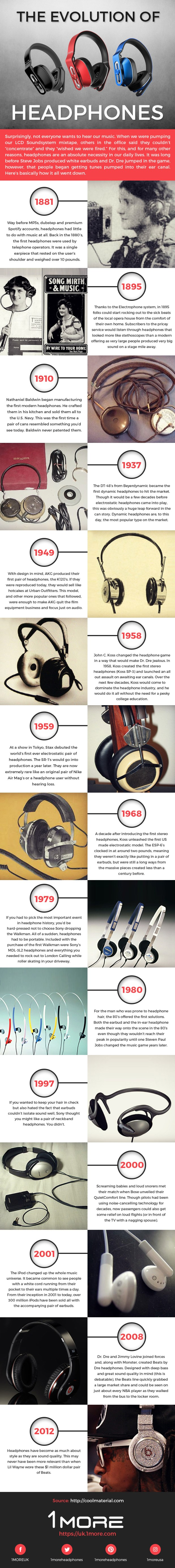 The Evolution of Headphones [Infographic]