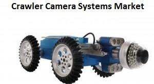 Crawler Camera Systems Market