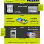 Infographic: Phones then and now (Nokia 1110 vs Galaxy S5)