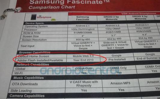 Samsung-Fascinate-2.2