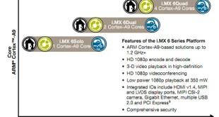 freescale-imx6