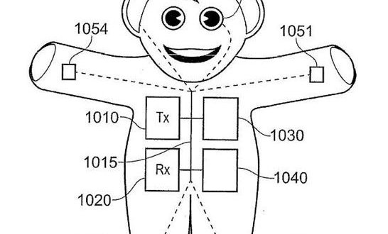 sony-patent-doll