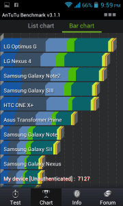 Cherry Mobile Titan TV Antutu Comparison Chart