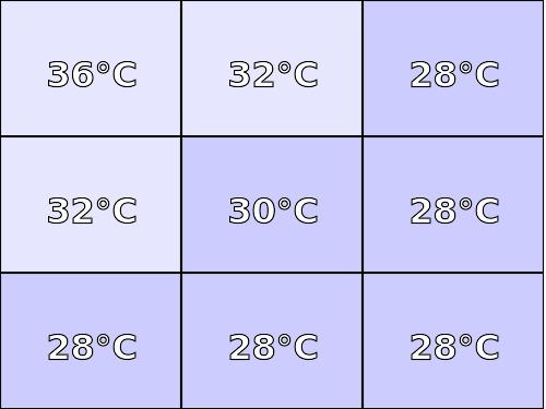 Temperatura obudowy: góra GOCLEVER INSIGNIA 1410 WIN