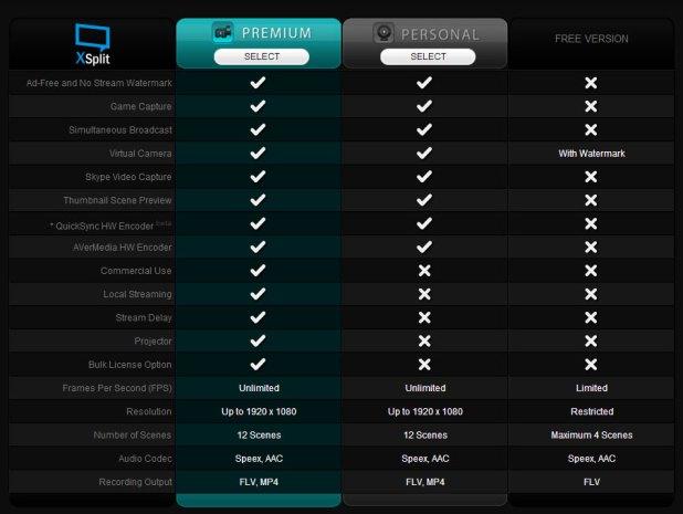 XSplit Feature Comparison