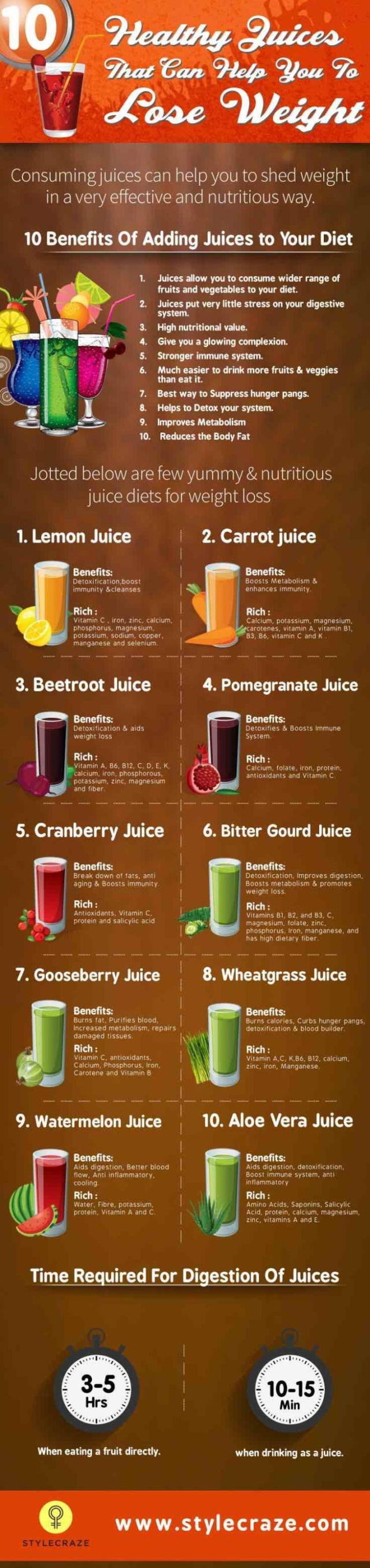juicing-recipes-1-05052015nz