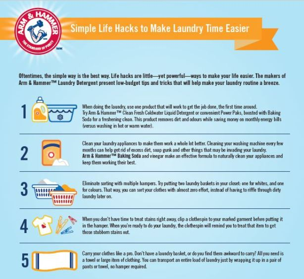 arm and hammer infographic