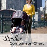 Single Stroller Comparison Chart