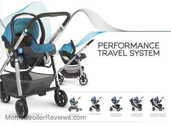 New Uppababy Vista 2018 Stroller Review Mom S Stroller