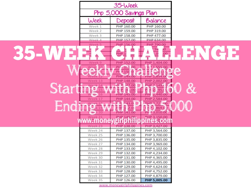 Money Girl Philippines - 35 Week Challenge to Save Php 5000 2