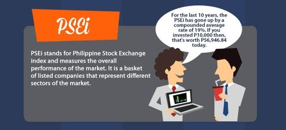 Money Girl Philippines - How to Invest in the Stock Market - PSEi Definition
