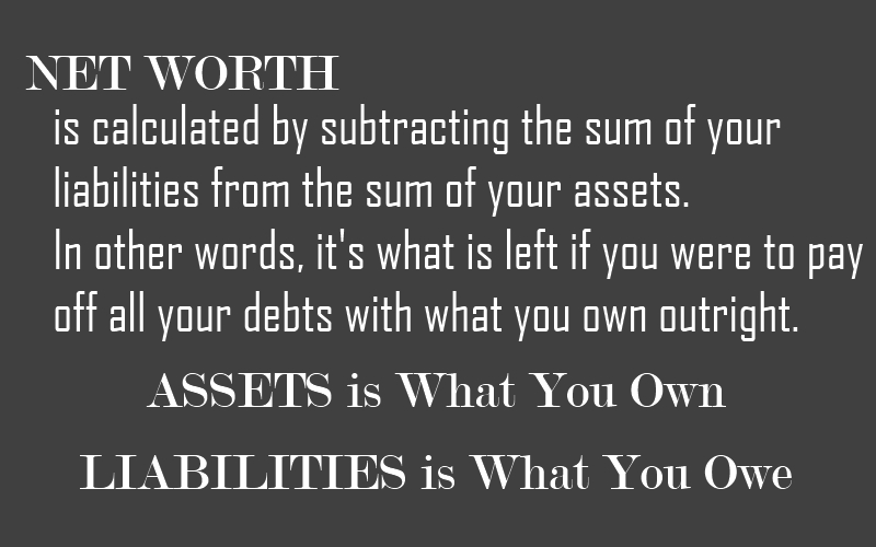 What is Net Worth