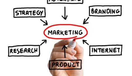 Pros and cons of network marketing