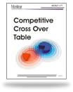 resources-competitive-cross-over