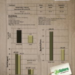 2012 Corn Yield Trial-NZONE MAX-MANURE-Agri-Tech Consultanting-WI1365218792229