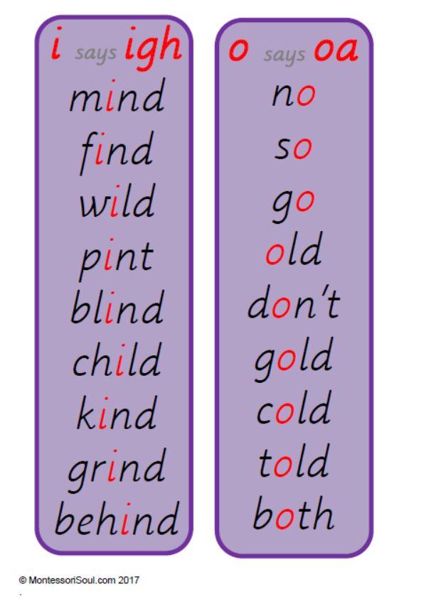 Reading list: Alternative pronunciation of e, i and o