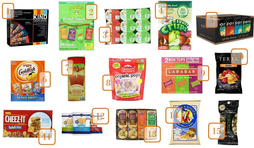 15 most popular packaged snacks, favorite packages snacks for lunchboxes, buy packaged snacks online, healthy snack choices, top packaged snacks