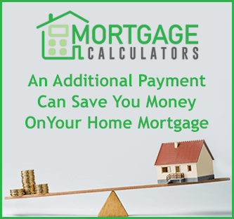 Extra Mortgage Payment Calculator - Accelerated Home Loan Payoff Goal