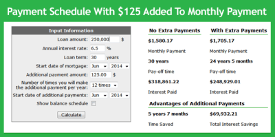 Extra Mortgage Payment Calculator - Accelerated Home Loan Payoff Goal